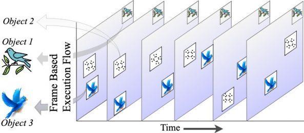 Smart Image Sensor